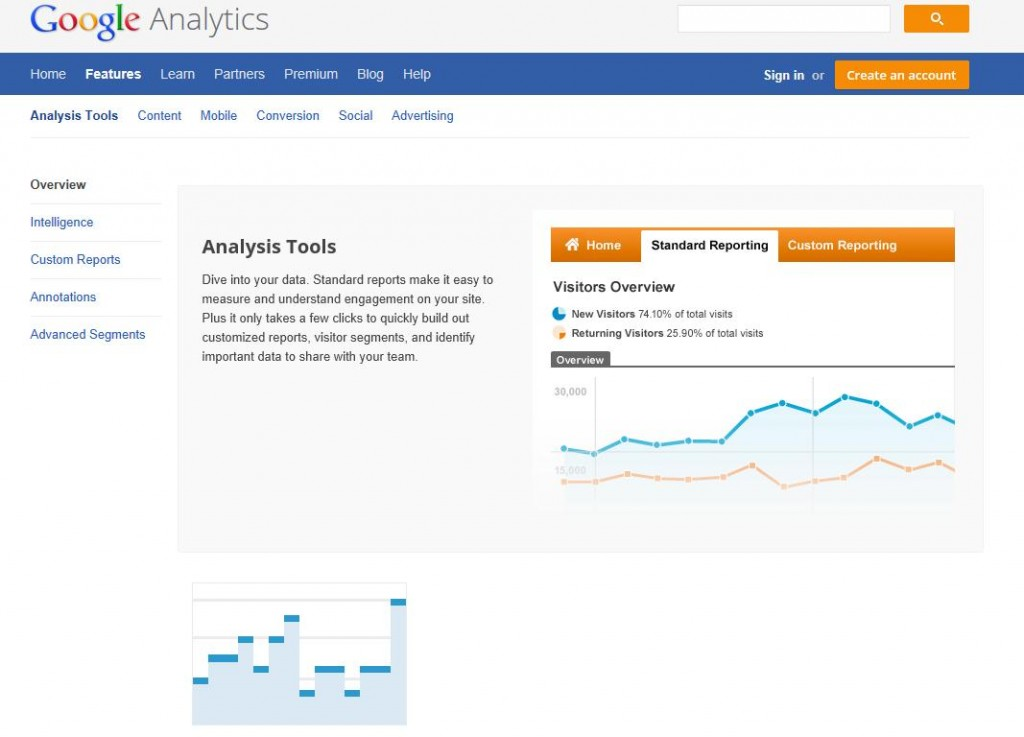 small business analytical tool